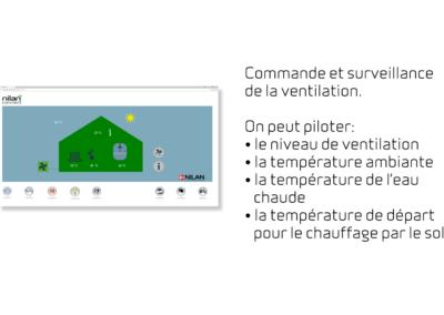 FR-3-Styring og overvågning af ventilation