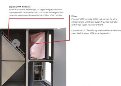 FR-Comfort 5000 - expliquer-2