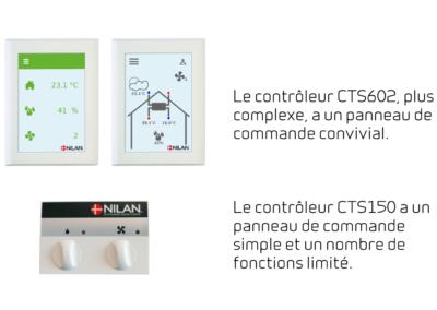 FR Comfort styring CTS150-602