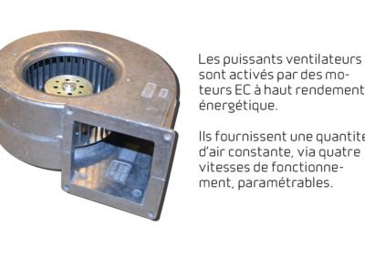 Les puissants ventilateurs