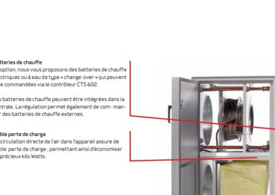 VPM 120-560 - Batteries de chauffe-Faible perte de charge